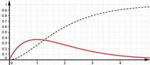 Bac S Maths 2014 : bac s liban mai 2014 ~ Medecine-chirurgie-esthetiques.com Avis de Voitures