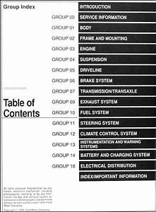 1996 Ford Aerostar Ranger Explorer Repair Shop Manual