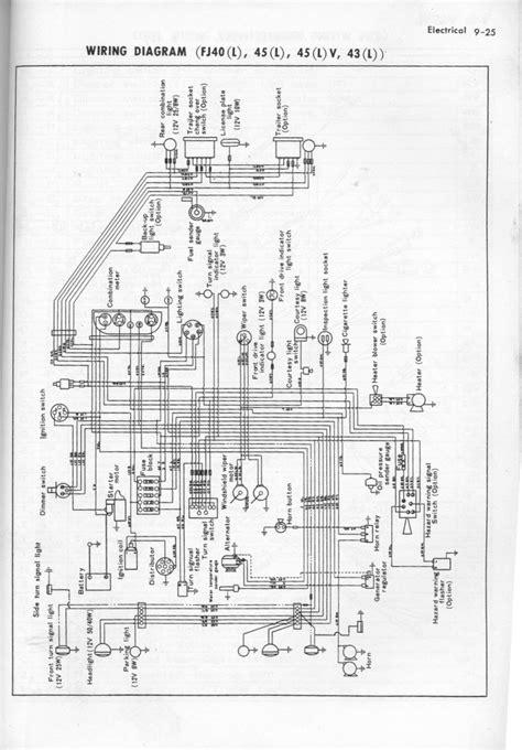 Wiring Diagrams Land Cruiser Tech From Ihmud