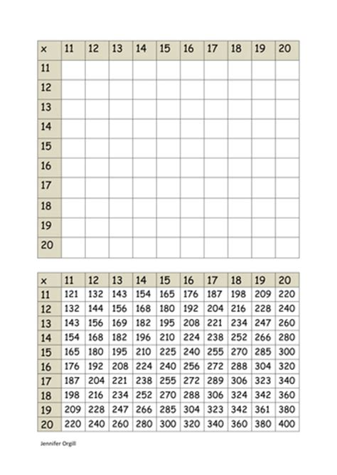 Multiplication Speed Chart Using Decimals And