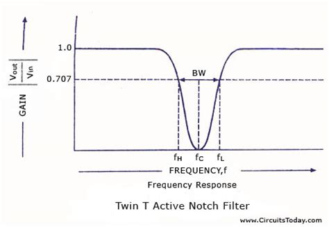 notch filter design notch filter design circuit diagram datasheet and