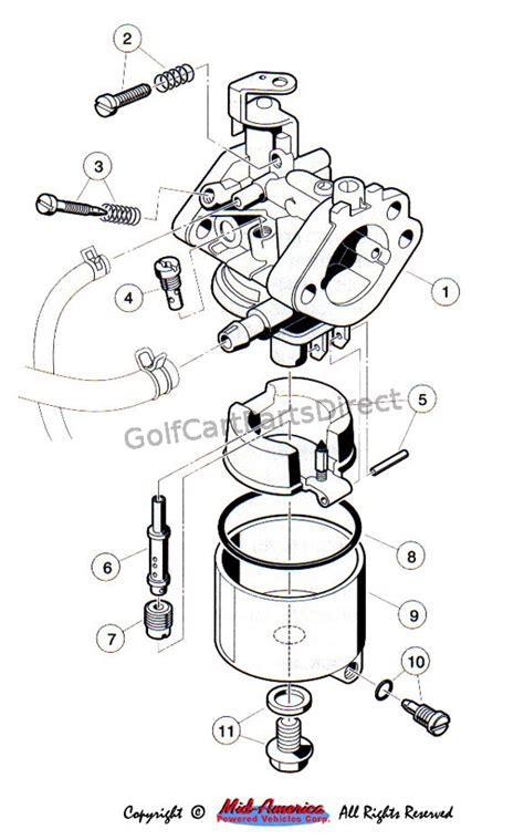 club car ds gas  electric club car parts