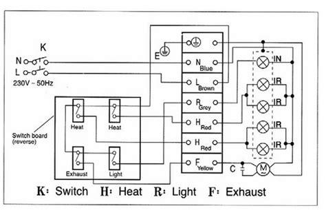 Bathroom Heater Light Fan Installation Information