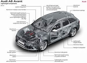 2014 Audi RS6 Avant Body Structure – Boron Extrication
