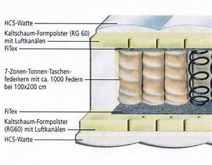 Matratze Ikea Test : ikea matratze ~ Eleganceandgraceweddings.com Haus und Dekorationen