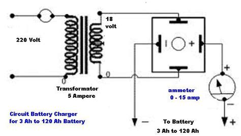 Battery Solutions How Make Car Charger