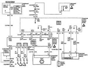 similiar s ignition wiring diagram keywords 1999 s10 ignition wiring diagram
