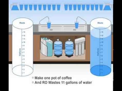 better water filter water waste osmosis ro
