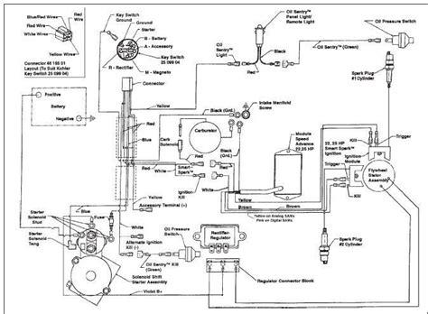 Kohler 23 Hp Wiring Diagram Free by Kohler 7000 Series 26 Hp Wiring Diagram Wiring Diagram