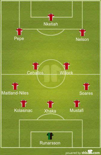 Nketiah to Start: Predicted 5-2-3 Arsenal Lineup vs Molde ...