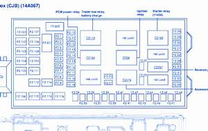 Ford F350 Deisel 2004 Main Fuse Box  Block Circuit Breaker Diagram