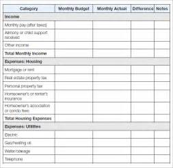 Monthly Household Budget Worksheet Template