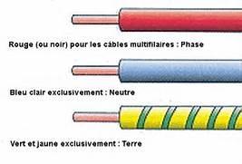 electricité couleur neutre. electricit couleur neutre. l lectricit ... - Couleur Phase Et Neutre En Electricite