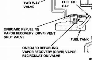 Can I Use Fuel Grade Sealant To Plug Hole Drilled In Evap System Shut Valve
