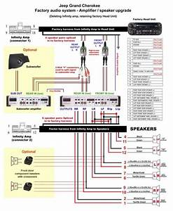 2002 Jeep Grand Cherokee Radio Wiring Diagram