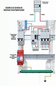 Installer Un Tableau électrique : comment installer un parafoudre dans tableau lectrique ~ Dailycaller-alerts.com Idées de Décoration