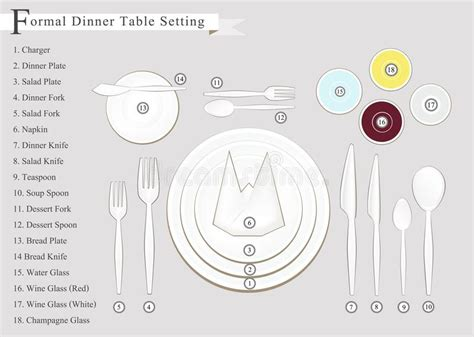 Because our emory reproductive center nurses are the absolute best! Detailed Illustration Of Dinner Place Setting Diagram Stock Vector - Illustration of formal ...