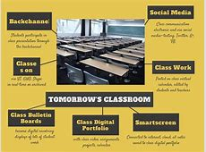 What's the Classroom of the Future Look Like? Ask a Tech