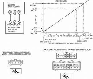 Hvac Sensor Wiring : mazda 3 service manual refrigerant pressure sensor ~ A.2002-acura-tl-radio.info Haus und Dekorationen