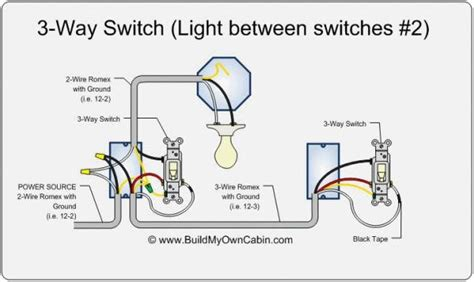 3 way circuit with dimmer issue doityourself