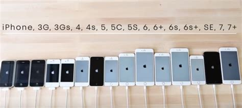 where are iphones made a speed test comparing all the iphones made