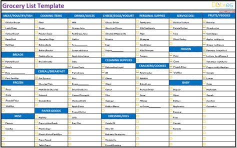 grocery list template categorized dotxes grocery