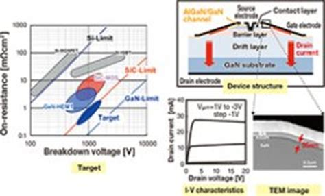 compound semiconductors physics technology and device compound semiconductor technologies semiconductor technology