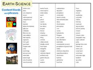 Earth Space Science Vocabulary - Pics about space