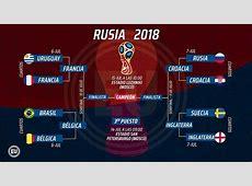 Clasificados a las semifinales del Mundial Rusia 2018