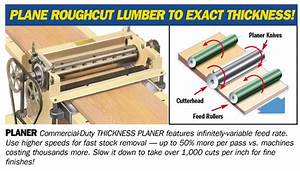 Wood & Thickness Planer for Sale Woodmaster Tools