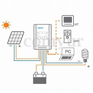 Epever Tracer Mppt 20a Solar Charge Controller  To Be