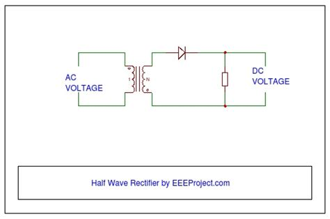 wave rectifier explained  detail eee projects