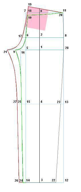 pattern drafting by height pattern