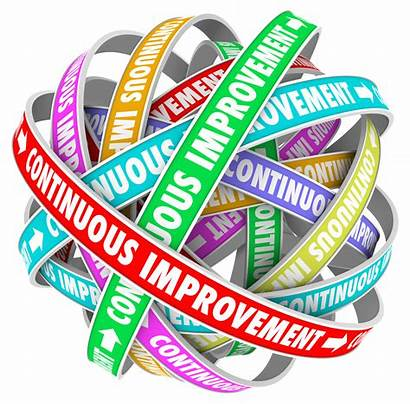 Improvement Continuous Needed Still Tips Age Disruption
