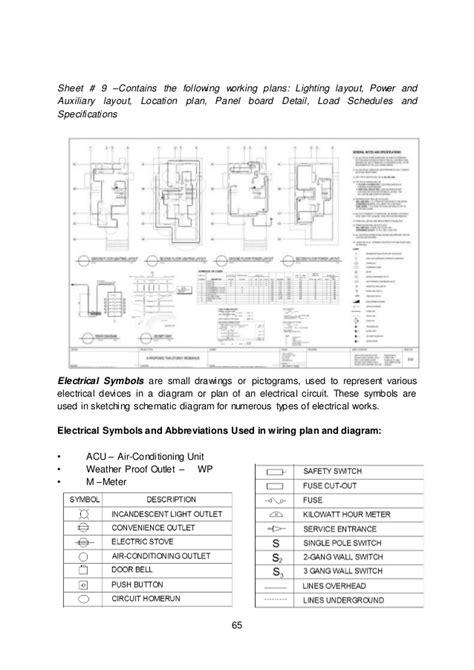 module  module  architecural layout details