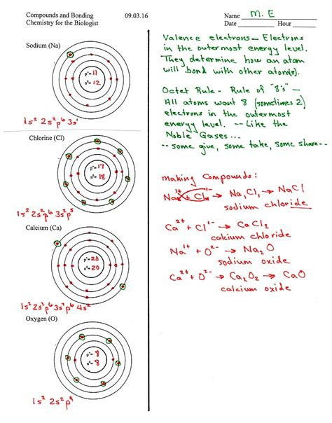 drawing atoms worksheet free worksheets library