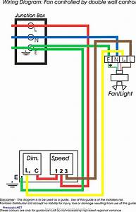 10 New 220v Single Pole Switch Wiring Diagram Images