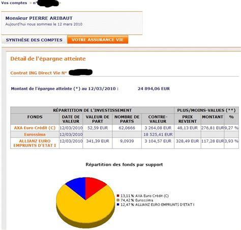 r 233 partition gains capitaux patrimoine 12 mars 2010