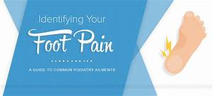 Identifying Your Foot Pain 2020