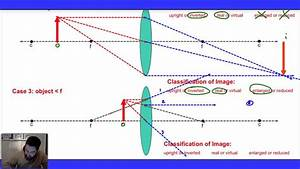 Tutorial On Ray Diagrams For Mirrors And Lenses