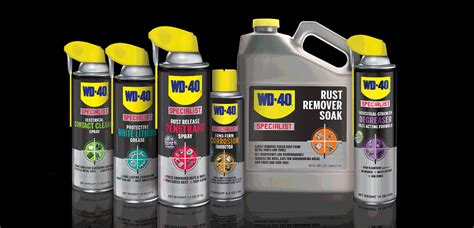 Wd40 History  History And Timeline Of Wd40 Company