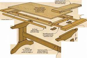 Cutting a Stopped - Trestle Table - Woodworking Archive