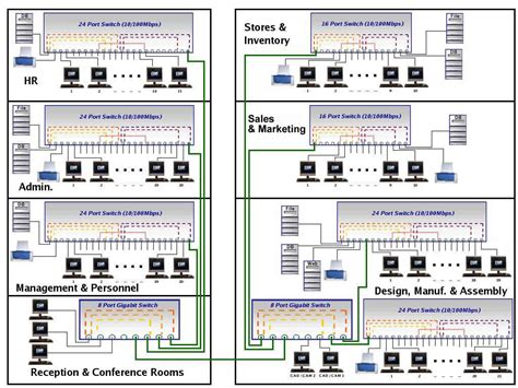 building network wiring diagrams best site wiring harness