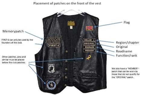 The gallery for --> Biker Patches Meanings