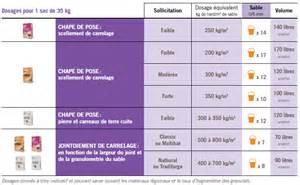 Chape Carrelage Dosage Ciment dosage pour chape dosage chape sur enperdresonlapin