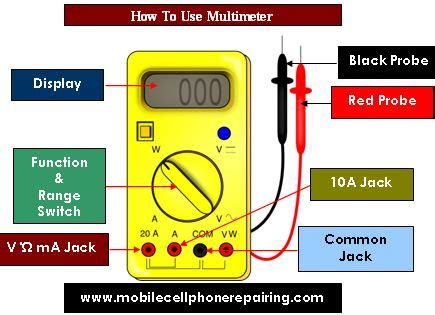 How Use Digital Multimeter Guide Tutorial Using
