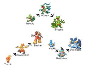 HD wallpapers pokemon x and y how to get different hairstyles