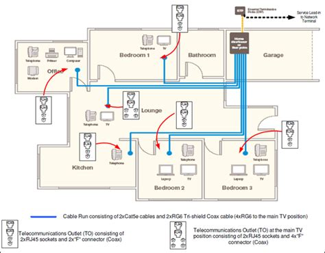 house electrical wiring diagram new zealand home wiring