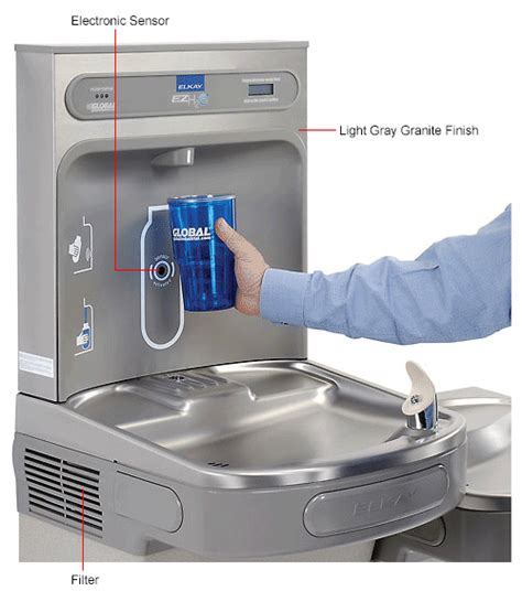 fountains water refilling stations retrofit