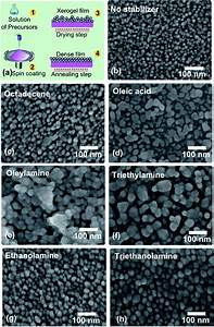 Effect Of Sol Stabilizer On The Structure And Electronic Properties Of Solution